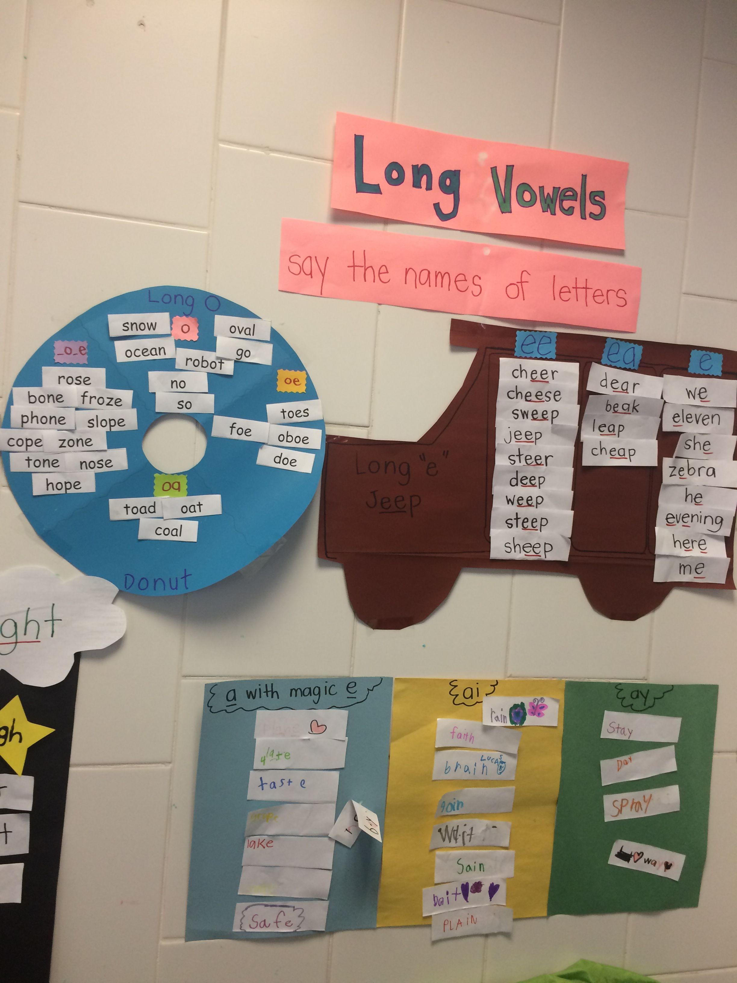 Long Vowel Wall Long E Jeep Long O Donut Long A Chart