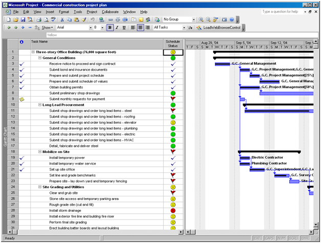 Ms Project Plan For Schedule Status How To Plan Dashboard Template Project Management