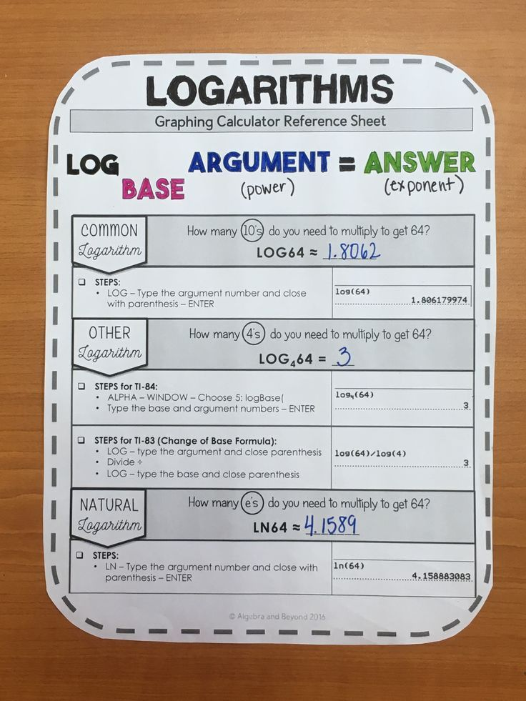Graphing calculator reference sheet logarithms learn