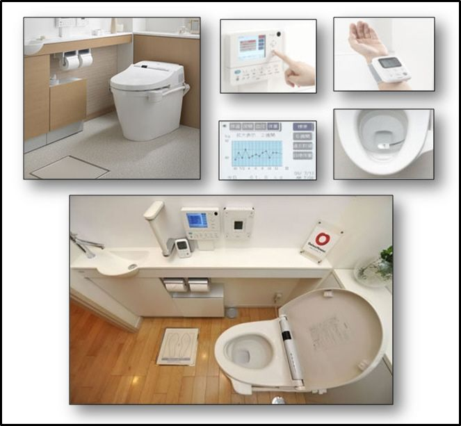 Smart Toilets A Winning Strategy For Home Healthcare Smart Toilet Master Bedroom Bathroom Home