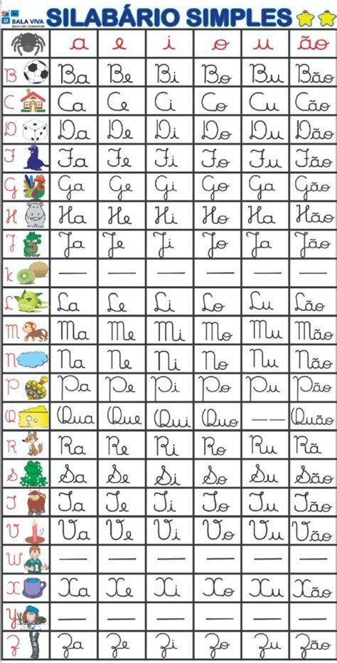 Resultado De Imagen Para Silabario Letra Cursiva Para