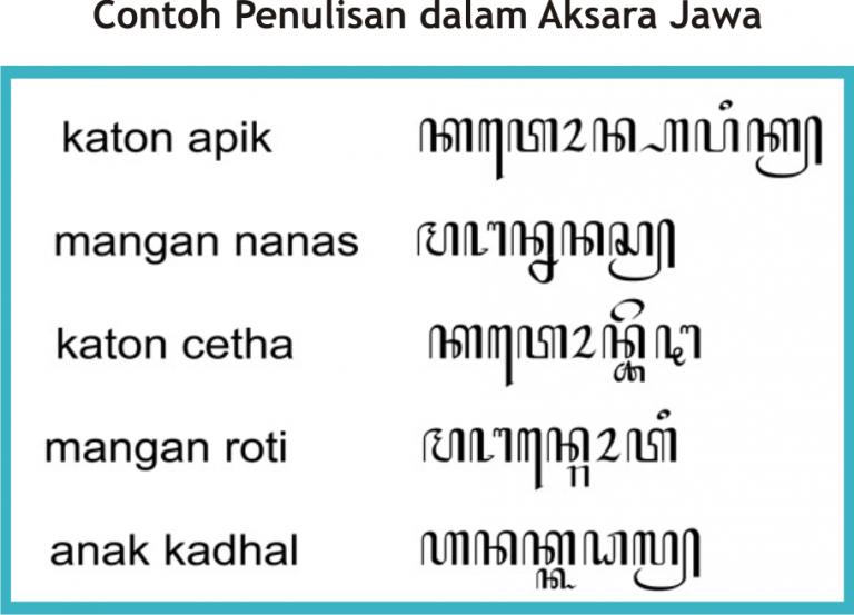 Contoh Penulisan Pasangan Aksara Jawa Jawa Pinterest