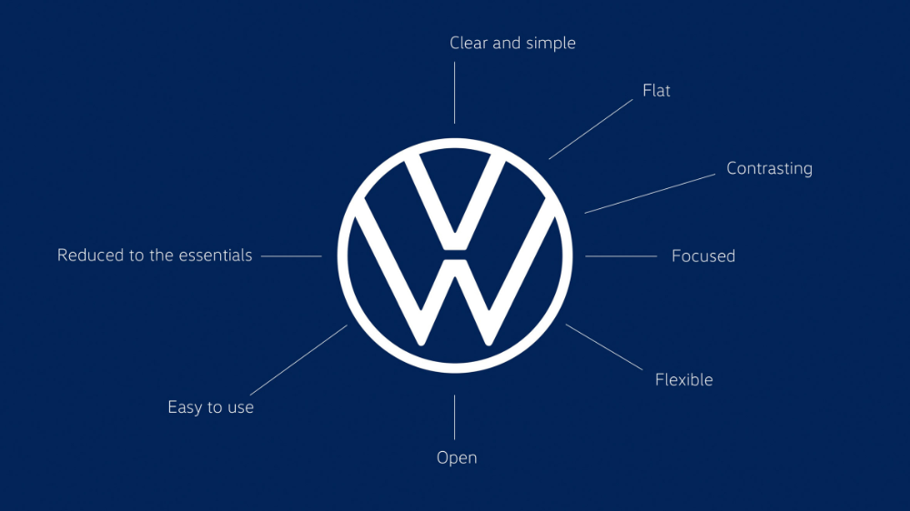 Volkswagen rebrands with 2D logo to mark start of electric