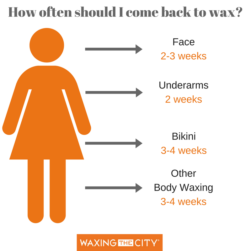 Pin By Waxing The City Altamonte Spr On Waxing The City Body Waxing Waxing Salon Waxing Tips