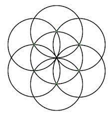 Resultado De Imagen Para Como Dibujar Mandalas Con Compas Como Dibujar Mandalas Dibujos Con Mandalas Mandalas
