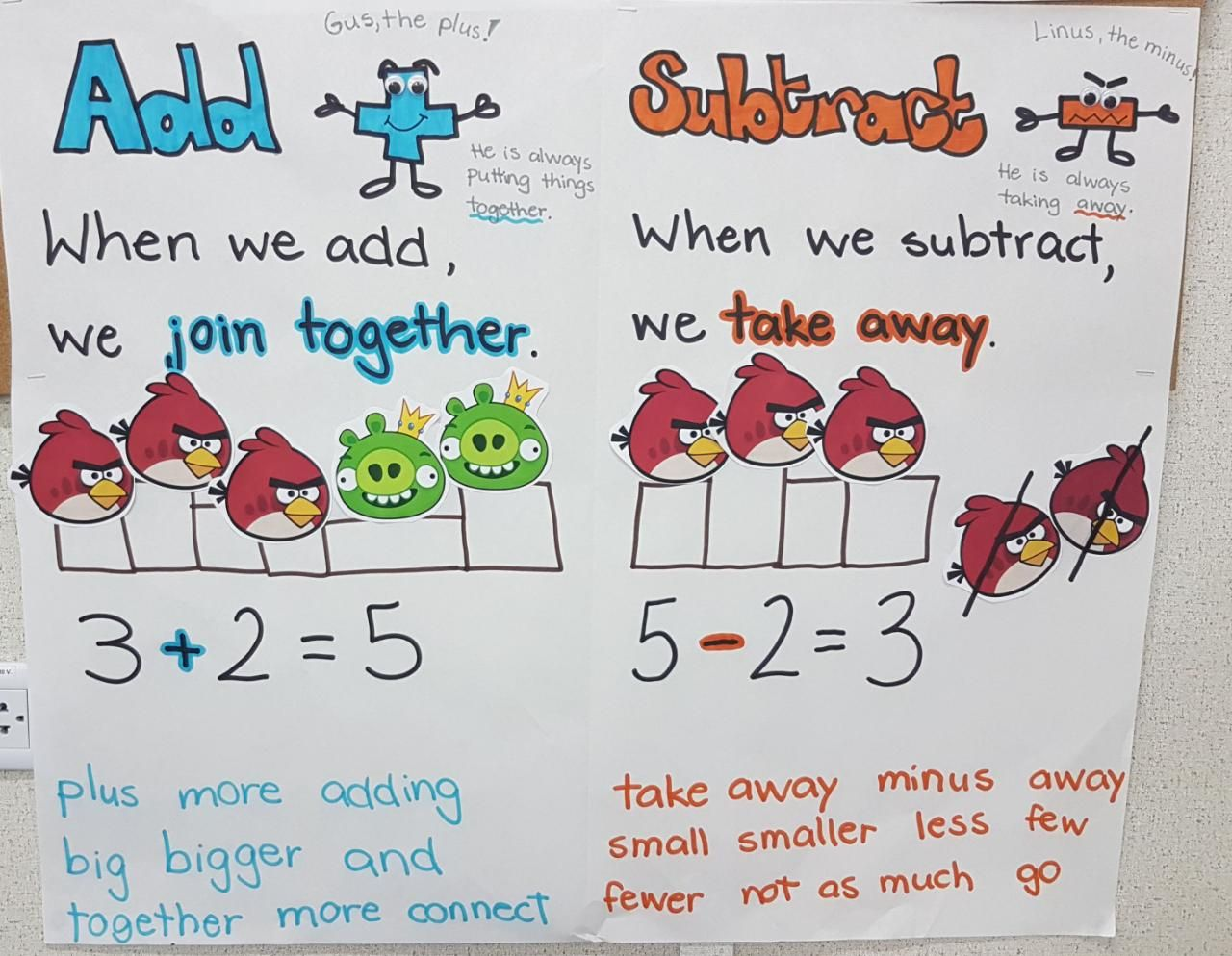 Addition Amp Subtraction Angry Birds Intellectual