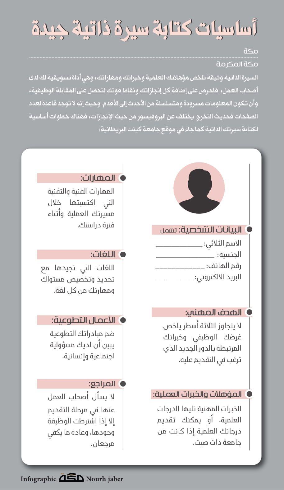 أساسيات كتابة سيرة ذاتية جيدة صحيفة مكة انفوجرافيك توظيف Infographic