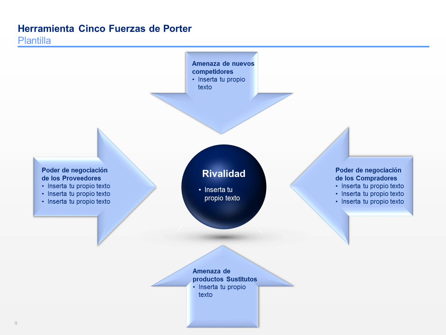 porter's five forces analysis of sbi Porter regarded understanding both the competitive forces and the overall industry structure as crucial for effective strategic decision-making there are several examples of how porter's five forces can be applied to various industries online as an example, stock analysis firm trefis looked at how under.