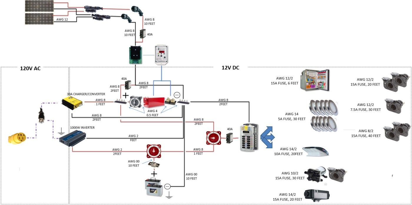 complete guide on designing and installing your own diy electrical system in a camper van conversion free wiring diagram and tutorial inside  [ 1400 x 697 Pixel ]