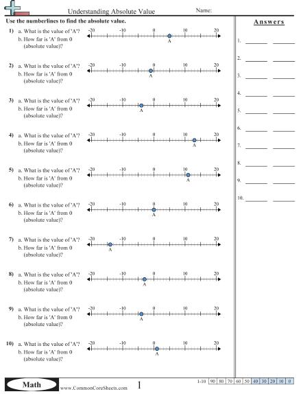 Negative Number Worksheets Absolute Value Equations Absolute Value Algebra Equations Worksheets