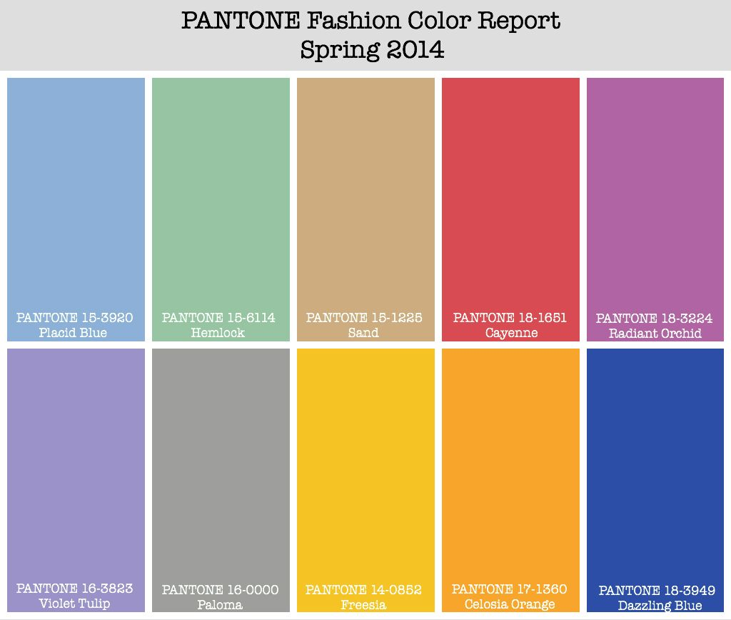 Pantone fashion color report spring 1024 for Where to buy pantone paint