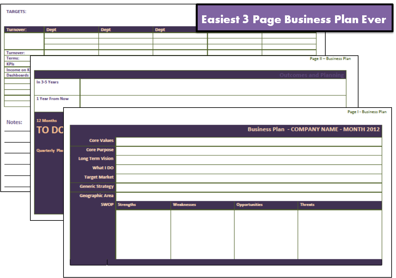 This  Page Business Plan Might Look Small But ItS Very Powerful