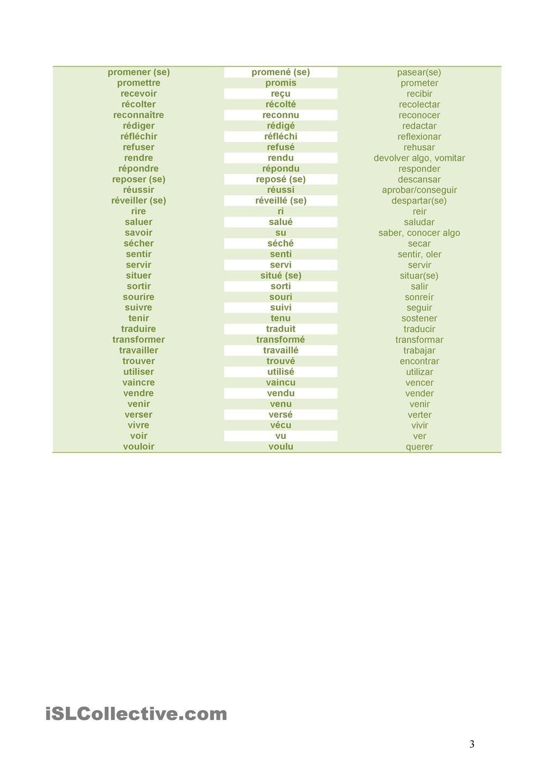 liste de verbes avec leurs participes et traduction en espagnol