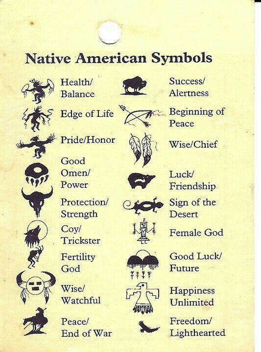 Pin By Corina Sanders On Thinks To Know Pinterest Native