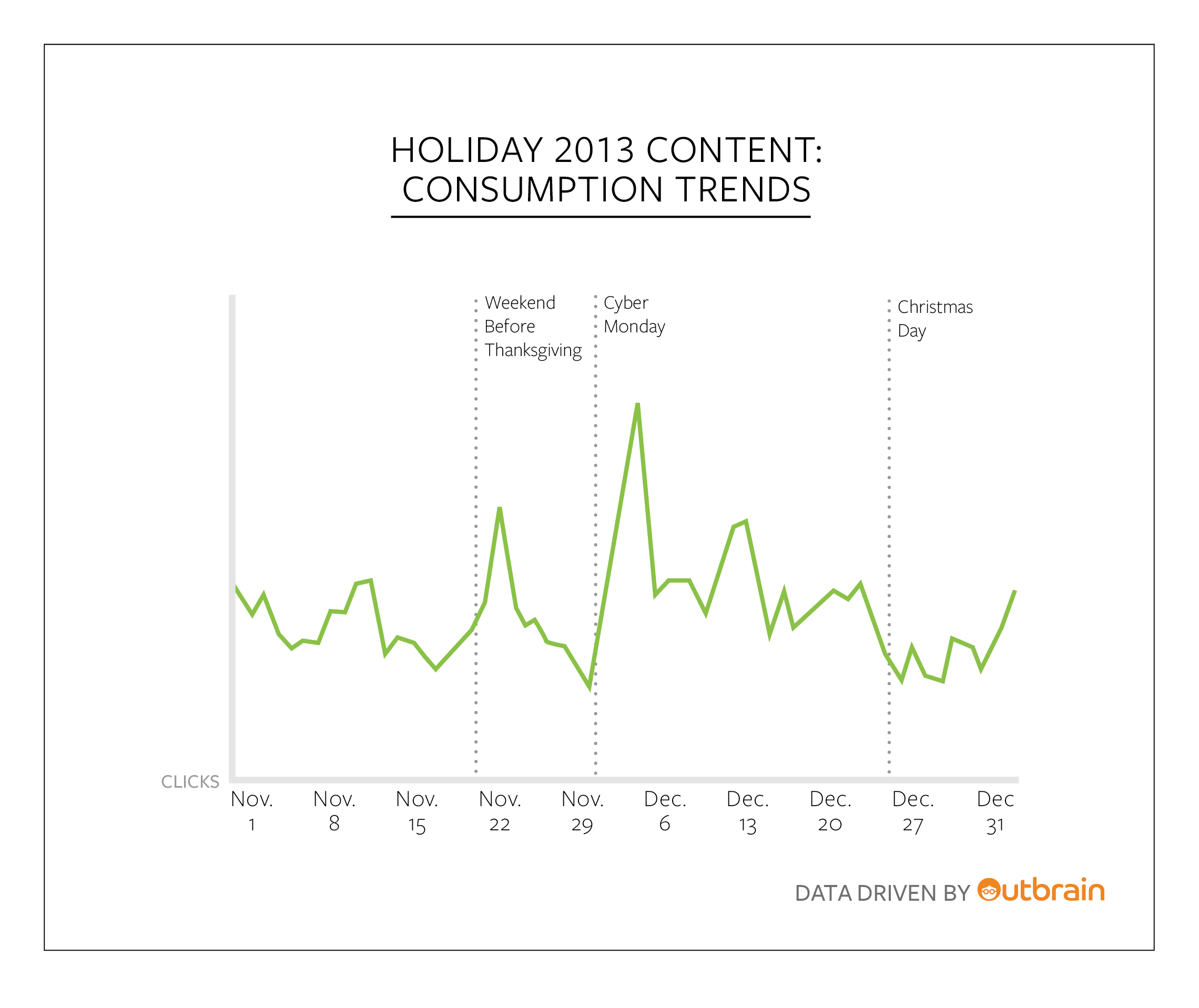 5 Content Marketing Insights for the 2014 Holiday Season #marketing