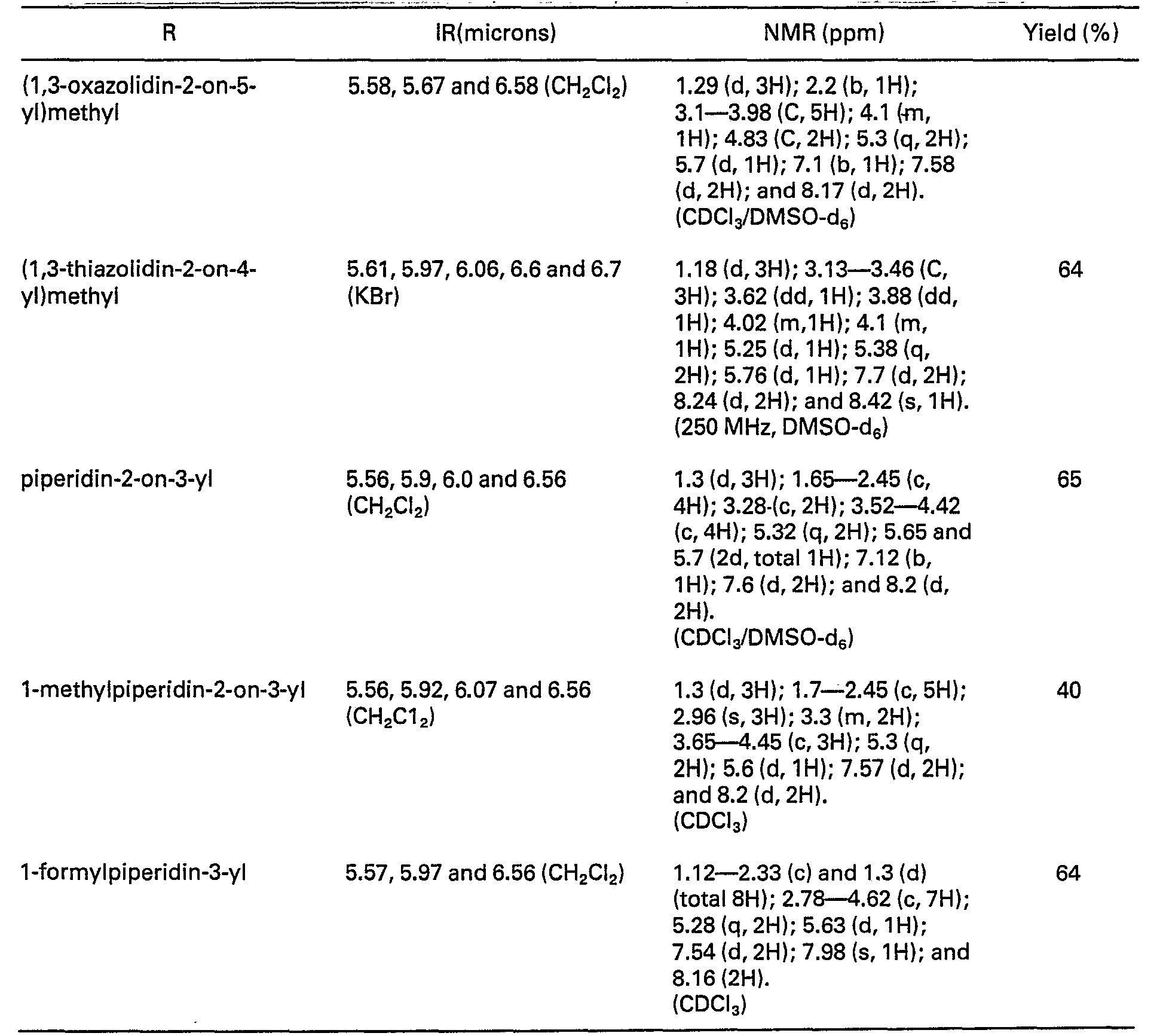 Unique Periodic Table Quiz Doc Tablepriodic Priodic Tablepriodicsample Quiz Periodic Table Chemistry Worksheets