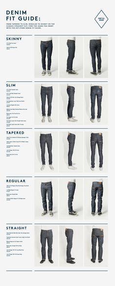 Guide des coupes de jeans pour touts les