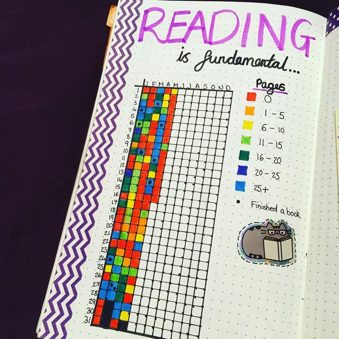 These 30+ habit tracker ideas for your bullet journal will help you get organized and stay organized! Ideas for tracking your mood, health, money and more!