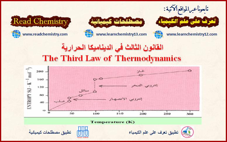 القانون الثالث في الديناميكا الحرارية The Third Law Of Thermodynamics Thermodynamics Chemistry Reading