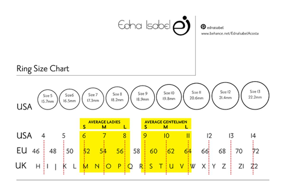 Ring Size Chart Usa Eu Uk Edna Isabel Acosta Ring Sizes Chart Learning Techniques Jewelry Techniques