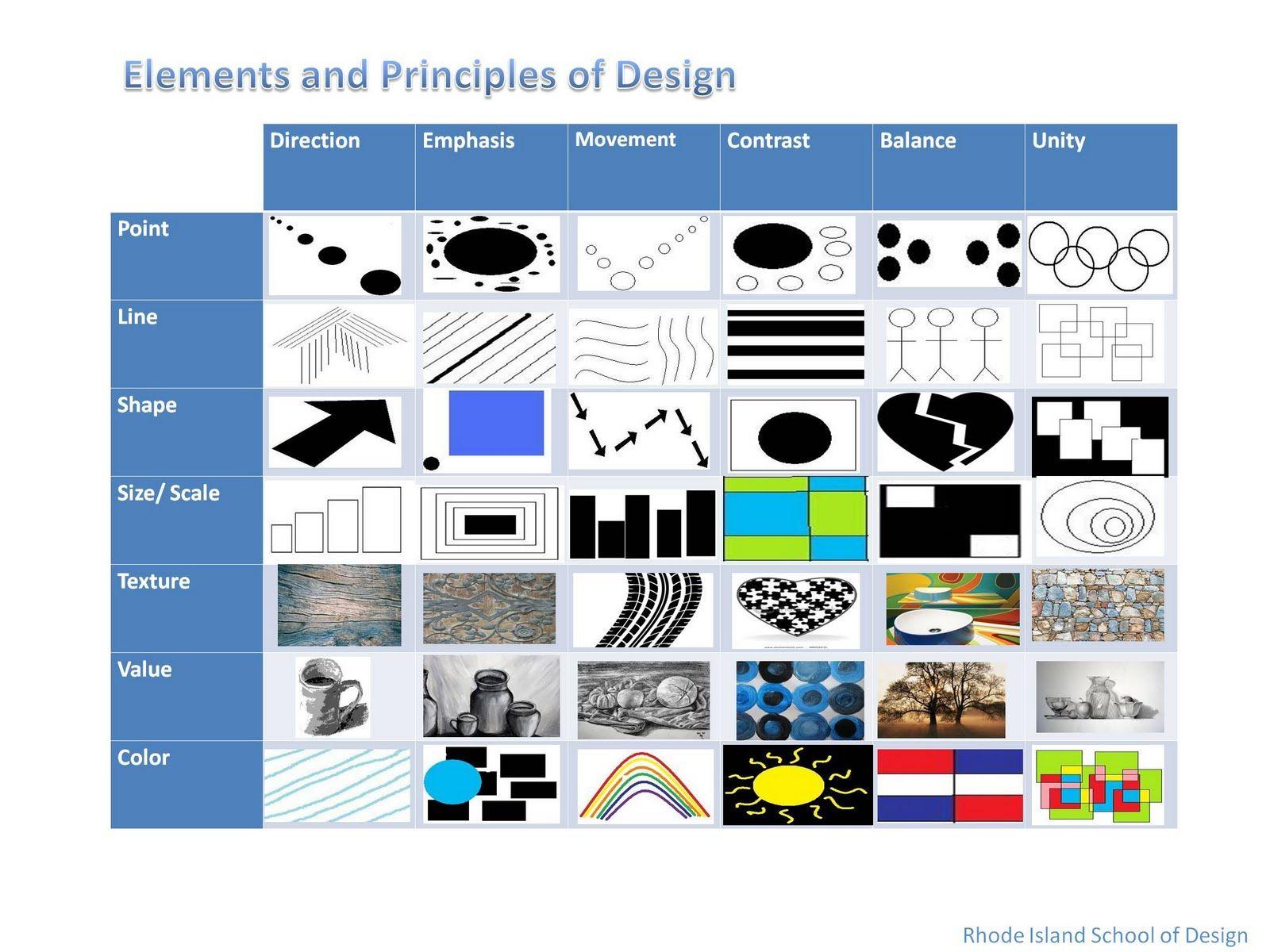 Design Principles and Elements | Jim Boles Designs: Elements & Principles  of Design in Glass Art (Image ... | ART EDUCATION ESSENTIALS | Pinterest |  Design ...