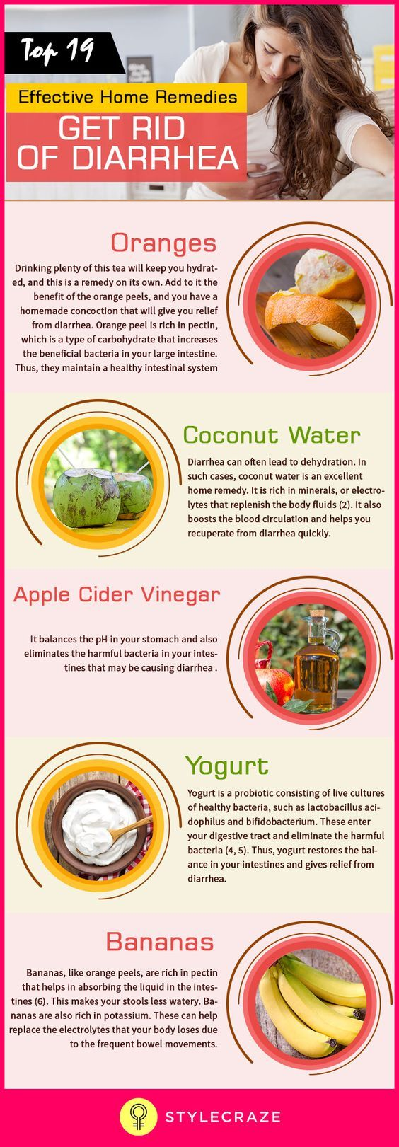 top 19 effective home remedies to get rid of diarrhea | stay fit