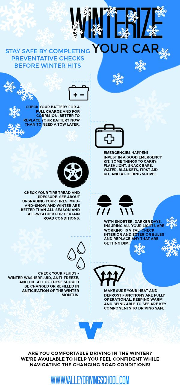 Winterize Your Car Stay safe by completing preventative