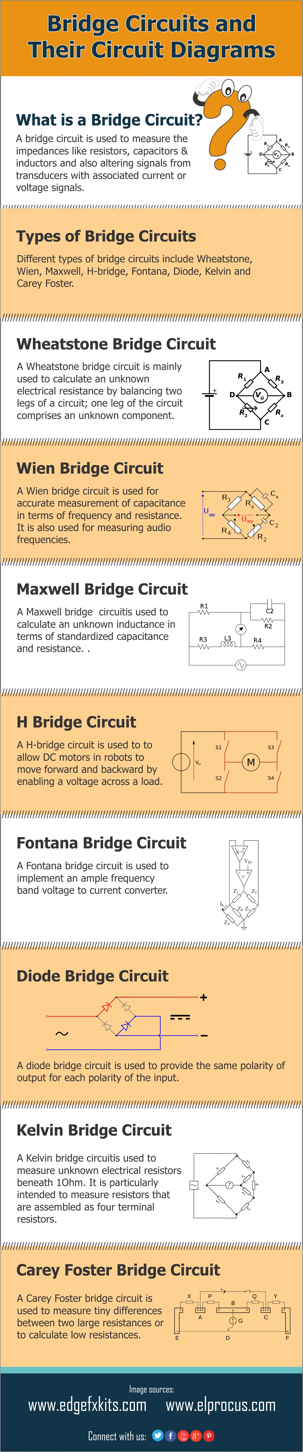 Different Types of Bridge Circuits and Its Functions | Электроника ...