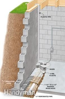 Cutaway View Of Basement Wall And Floor Showing Installed Drain System.