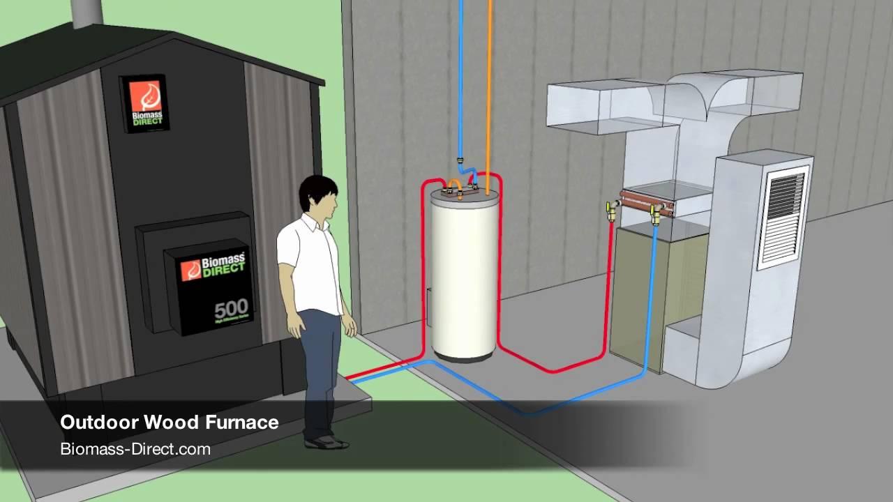 piping diagram outdoor wood boiler wiring diagram 2019