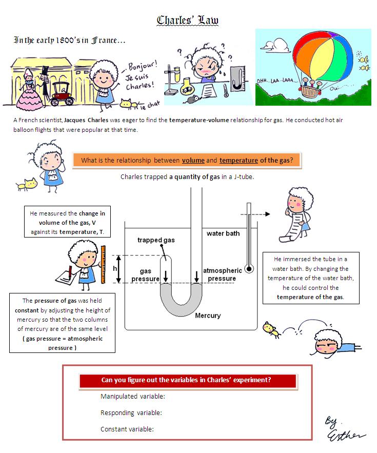 19 Physics Classroom Ideas Physics Classroom Physics Learn Physics