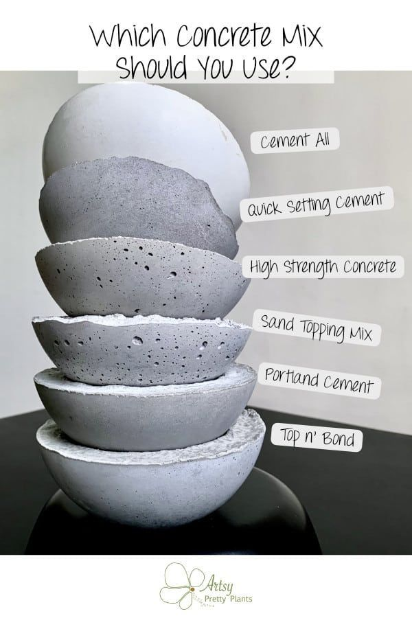 Photo of All About Concrete Crafts