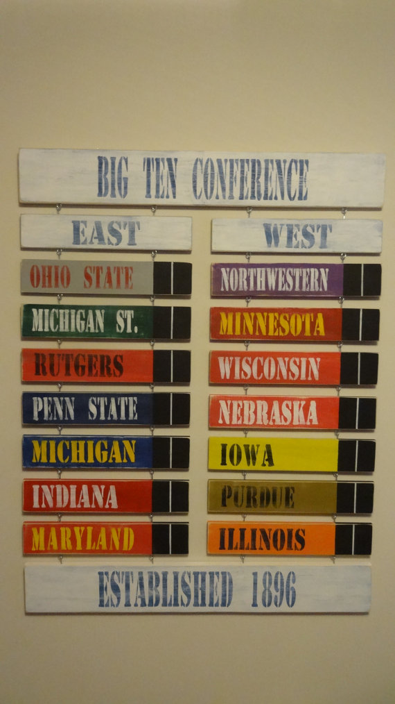 Big ten conference standings board made to by himandhercreations for the home pinterest - Football conference south league table ...