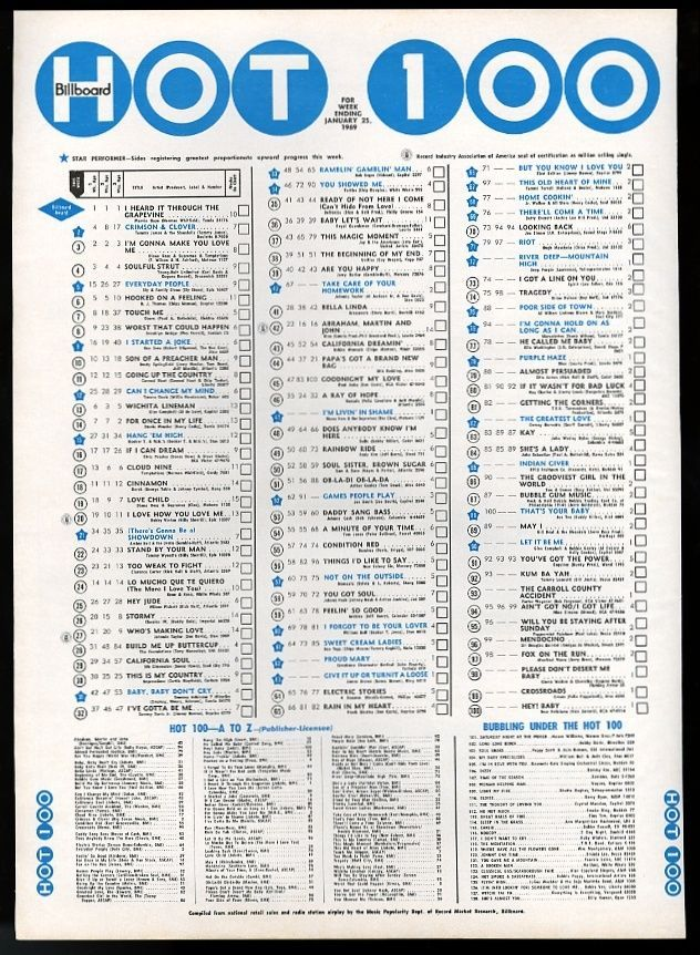 1969 - Billboard Top 100