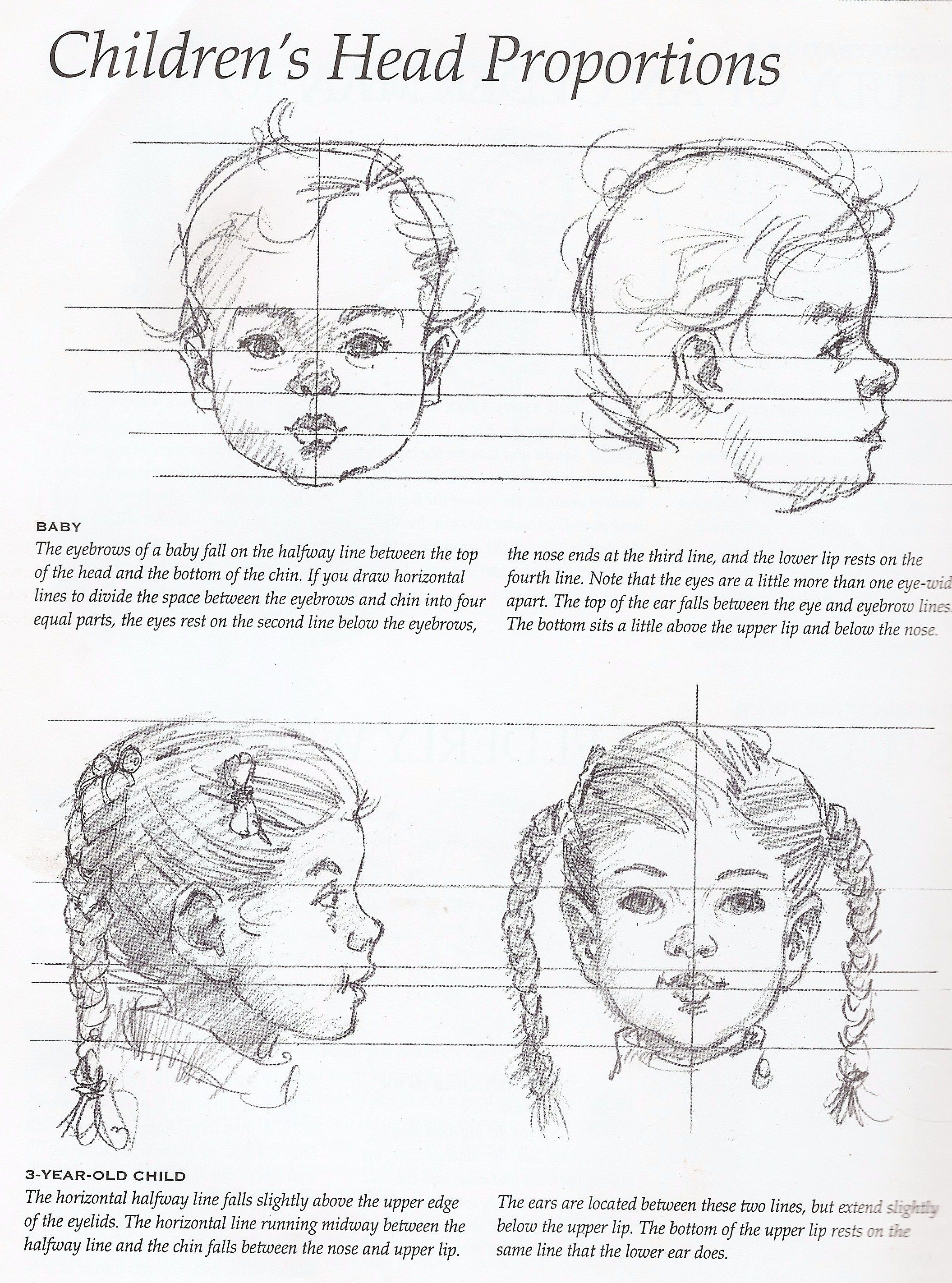 Drawing tutorial childrens head proportions repinned by www blickedeeler de