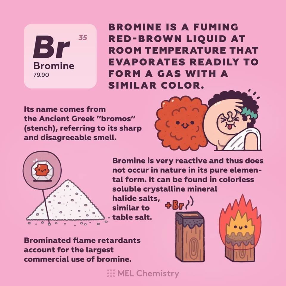 Bromine Is A Fuming Red Brown Liquid At Room Temperature It Evaporates Easily To Form A Gas With A Chemistry Lessons Chemistry Classroom Chemistry Activities