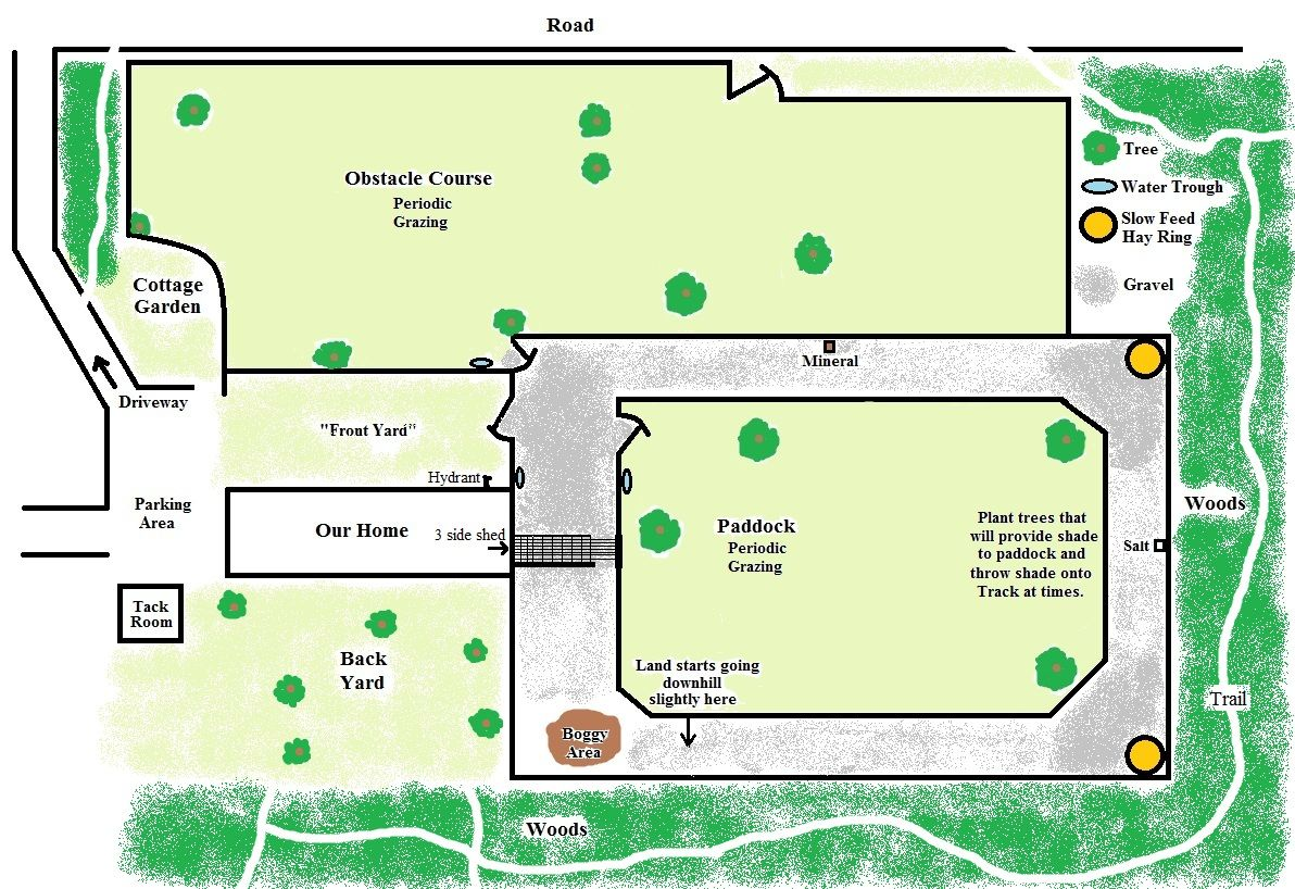 Another pasture paradise layout horses naturally for Small horse farm plans