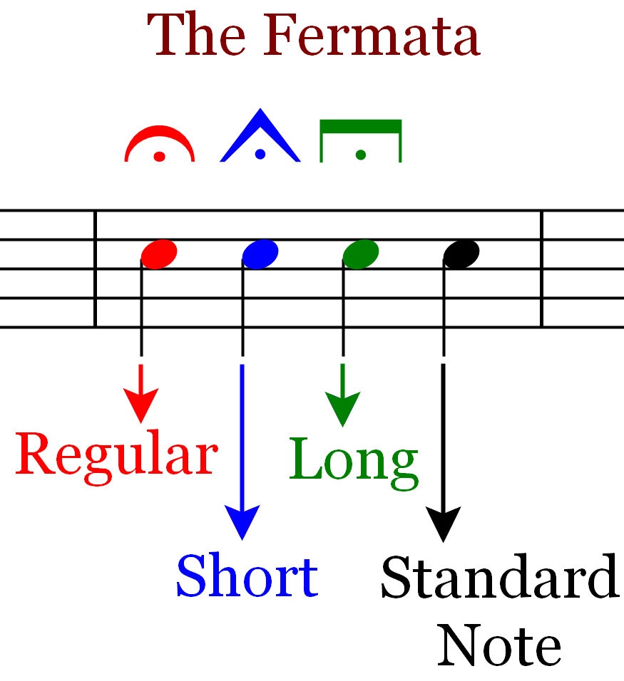 Word of the day for tuesday september 24 2013 fermata fer mah word of the day for tuesday september 24 2013 fermata fer mah music symbolsmusic biocorpaavc Image collections
