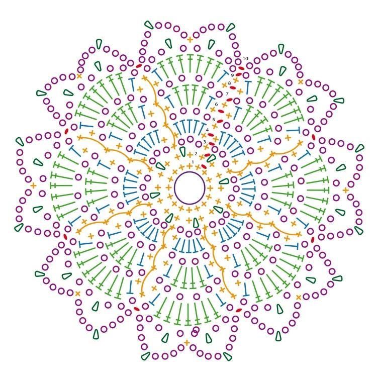Mandala... This is the most compelling reason I\'ve found to learn to ...