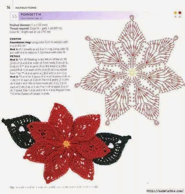 Decoração de Natal em Crochê | Flor | Pinterest | Croché, Navidad y ...