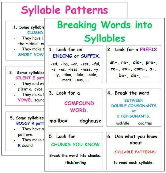 Syllables   Phonics & Reading   Pinterest