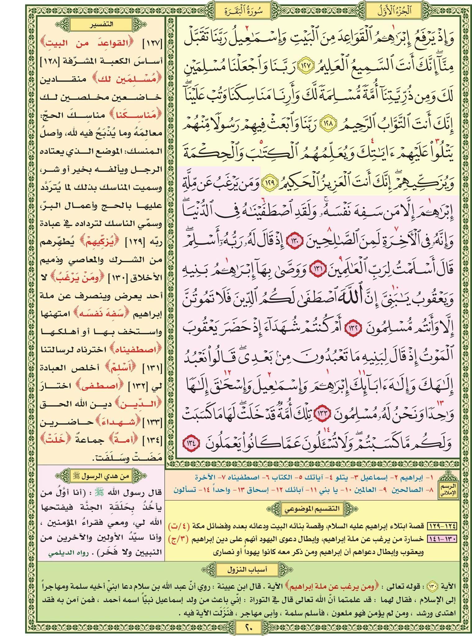 سورة البقرة صفحة رقم ٢٠ مصحف التقسيم الموضوعي للحافظ المتقن Quran Verses Bullet Journal Verses