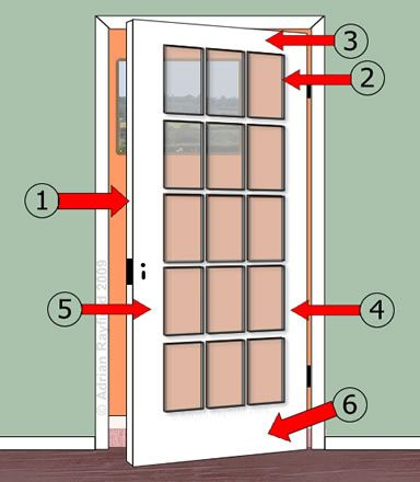 Diagram Of Glass Panelled Door And Numbered Sequence For