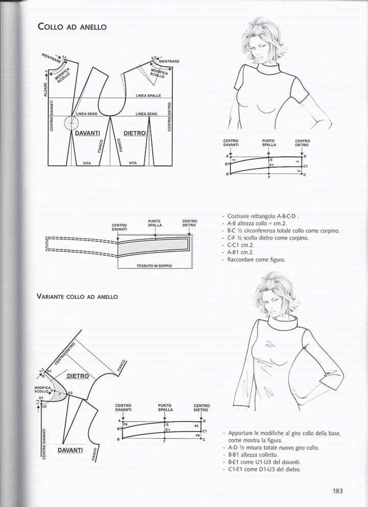 Pin von rino rinosa auf neck lines   Pinterest   Blusen, Oberteile ...