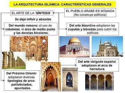 320 Ideas De Arquitectura En 2021 Arquitectura Buenos Aires Arquitectura Arquitectura Argentina