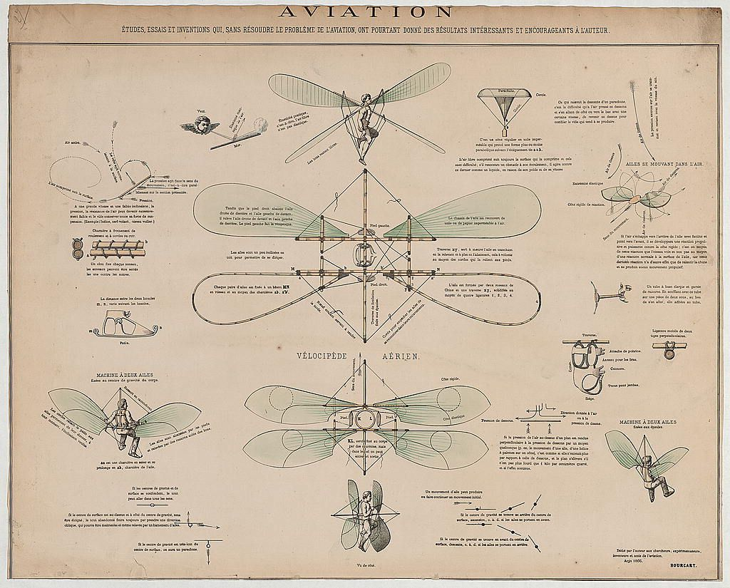 """Design drawings for a man-powered flying machine with manually controlled wings entitled, """"Vélocipède aérien,"""" proposed by Jean Jacques Bourcart (Paris, August, 1866). This is an example of an Ornithopter. From the Tissandier Collection. Library of Congress Prints and Photographs Division."""