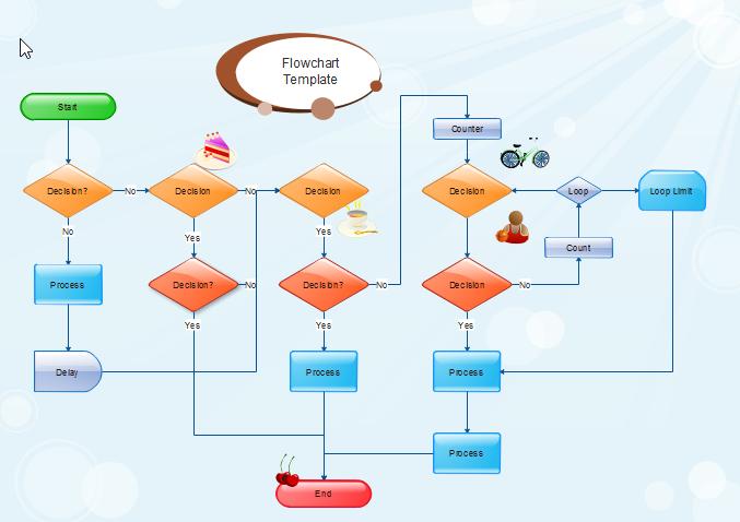 Gut Gestaltete Highlight Flussdiagramm Beispiele Flussdiagramm Diagramm Kostenlose Vorlagen