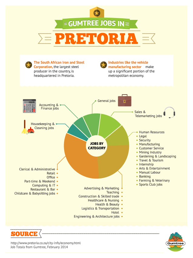 The South African Iron And Street Corporation The Largest Steel