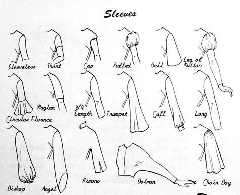 192836ab433f Names For Different Types Of Sleeves Sketch Coloring Page
