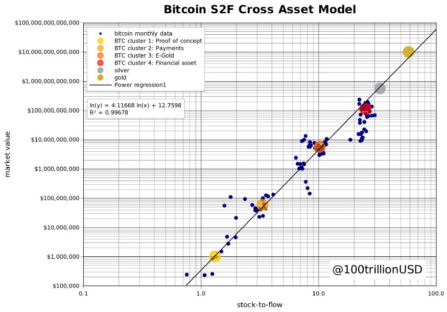Bitcoin gratuit de la Coinbase - tutorial